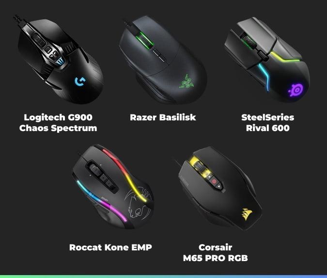 CS:GO Mouse Settings & Sensitivity: Guide 3