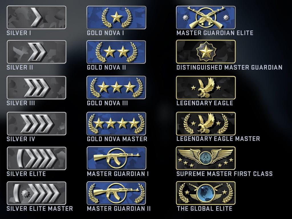 CS:GO ranks, explained 1
