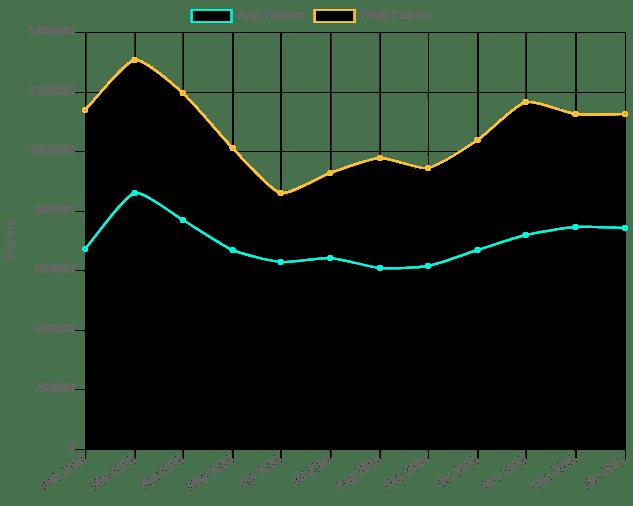 graph2021
